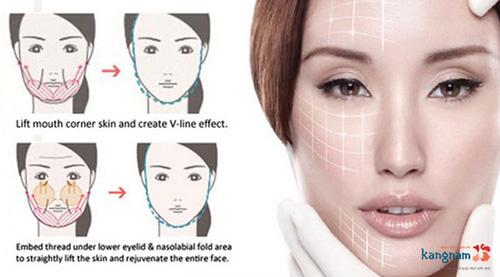 cách làm khuôn mặt thon gọn 1
