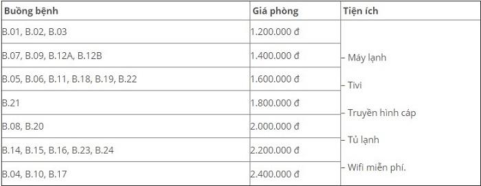 bảng giá bệnh viện phạm ngọc thạch
